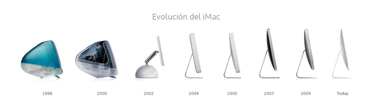Evolución del iMac