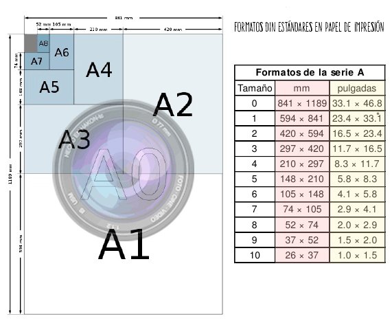 Formatos DIN impresión